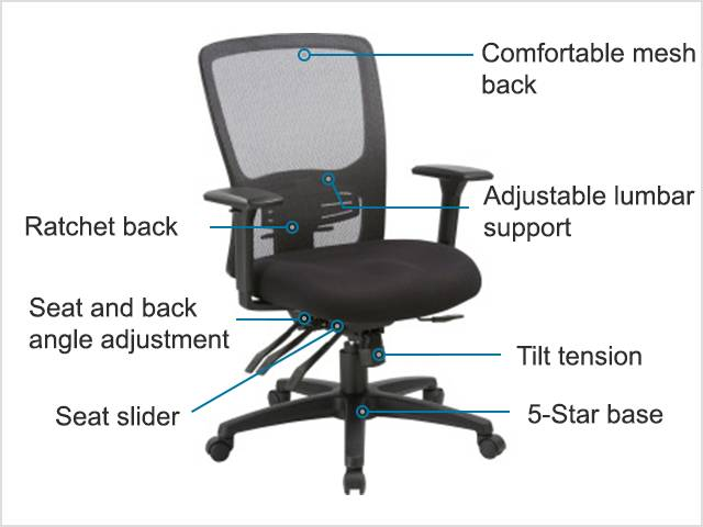 chair mechanism - How To Fix An Office Chair That Won't Stay Up